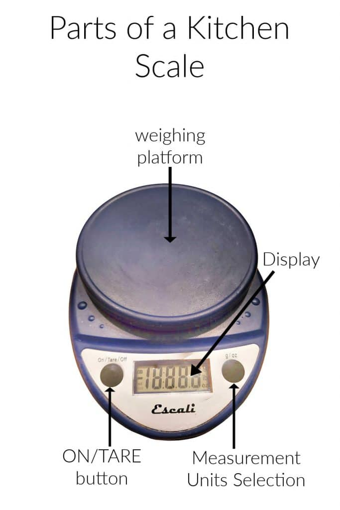An image of a kichen scale with the parts labeled.