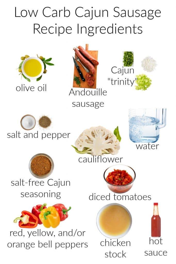 Collage of ingredients for making this low carb Cajun sausage recipe.