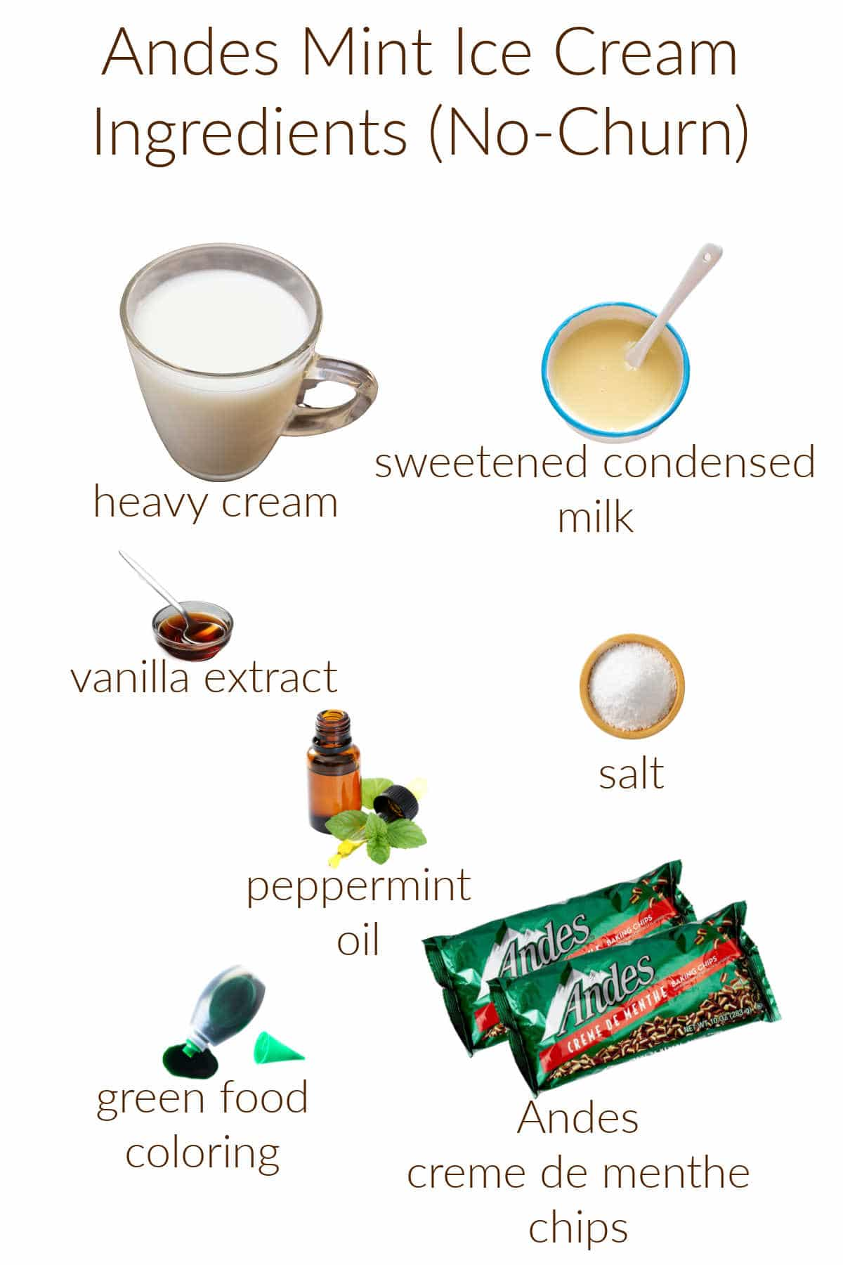 Photo collage of ingredients needed to make Andes creme de menthe ice cream.