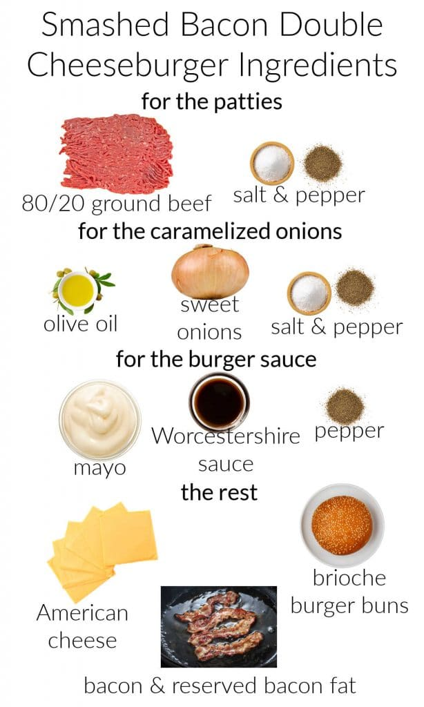 Collage of ingredients for making the best bacon cheeseburgers.
