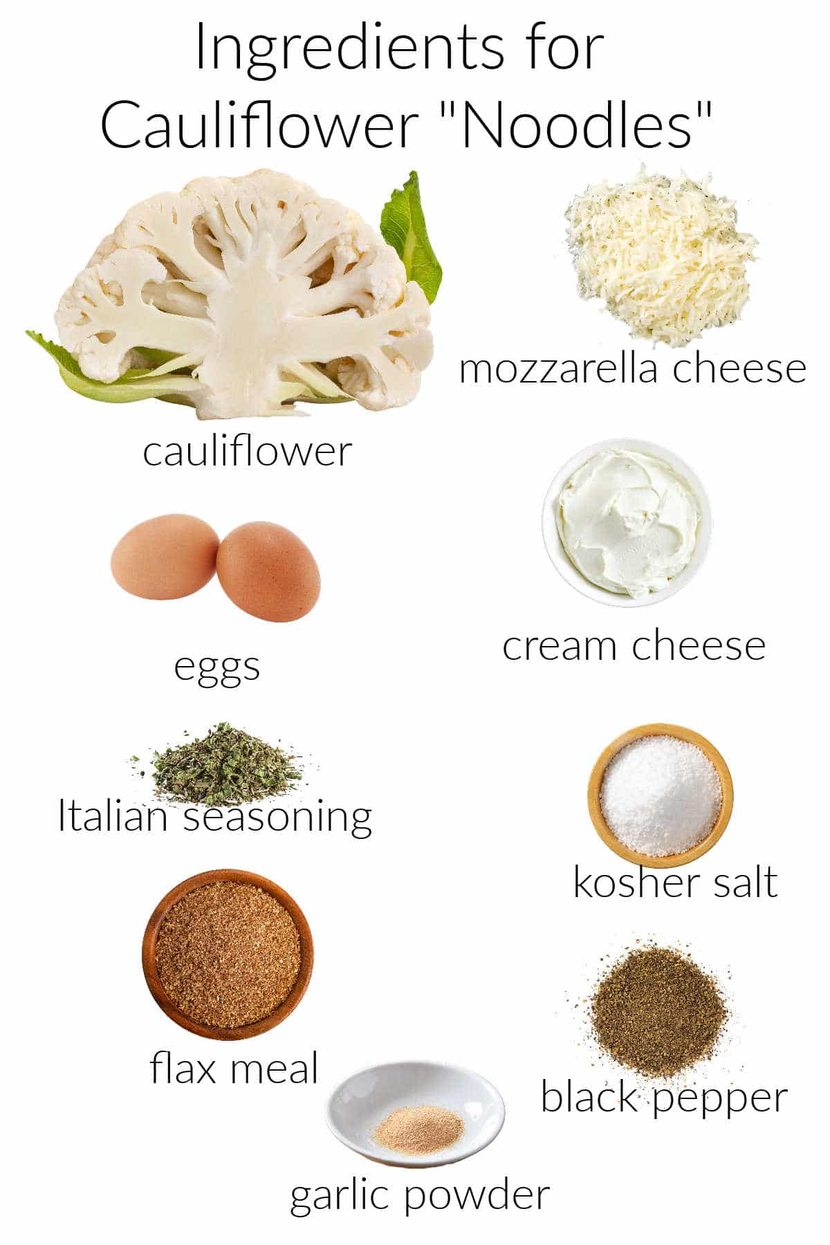 Collage of ingredients needed to make low carb lasagna noodles.