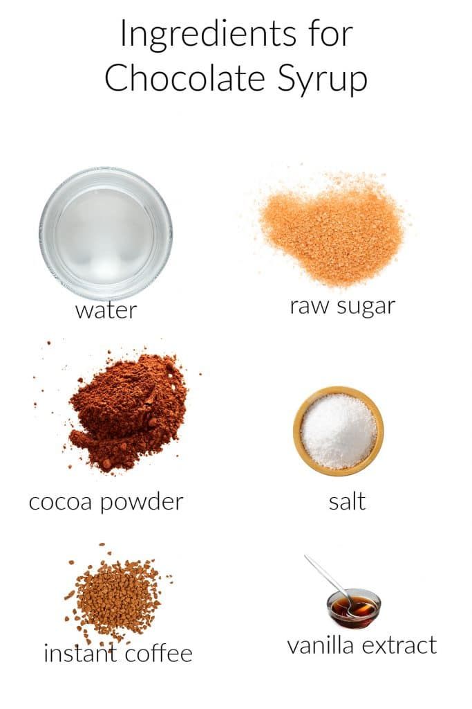 collage of ingredients for homemade chocolate syrup recipe