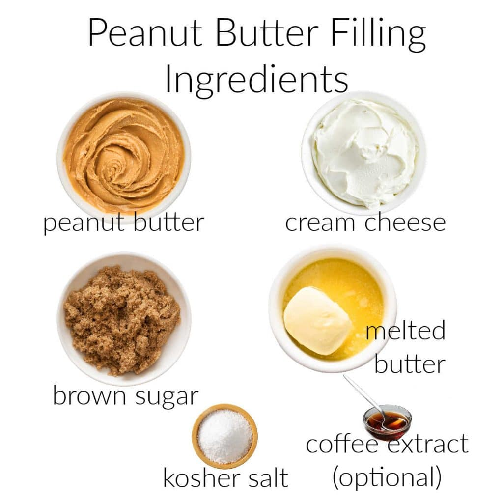 ingredients for peanut butter filling