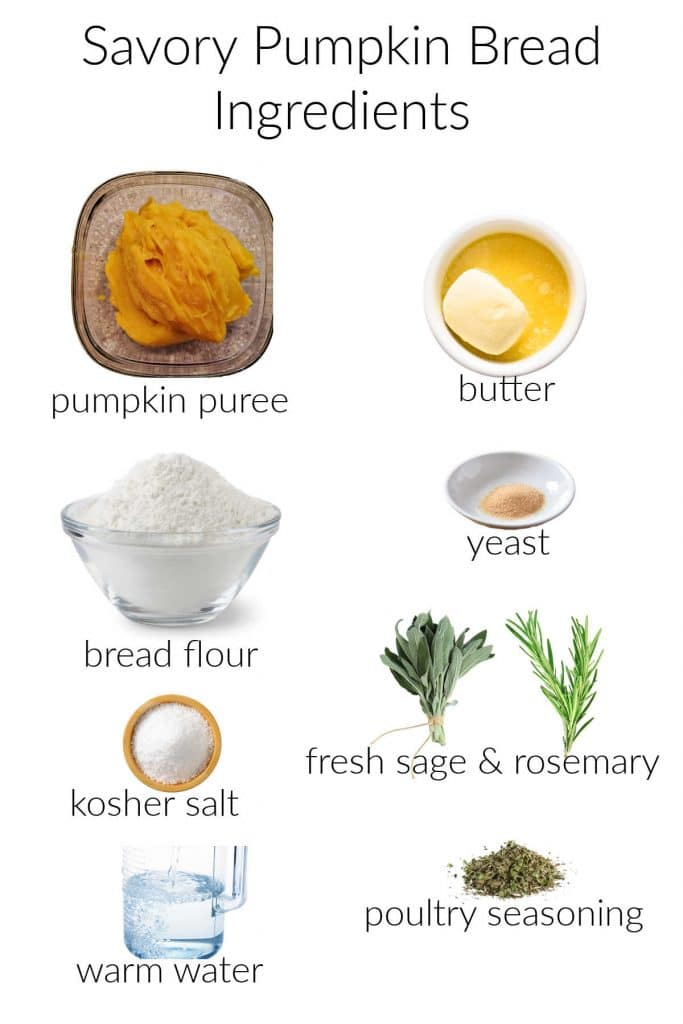 Collage of ingredients needed to make savory pumpkin bread.