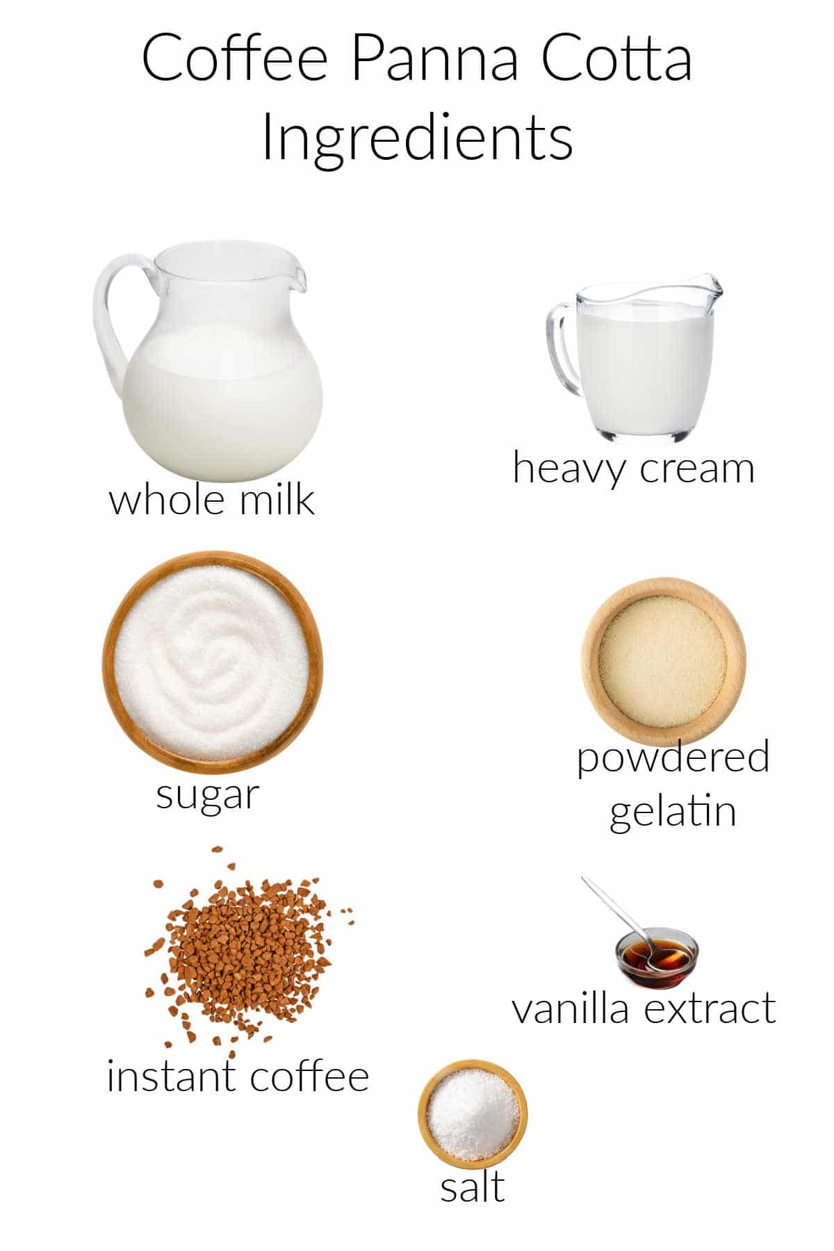A collage of ingredients for making coffee panna cotta: Clear pitcher of whole milk, clear pitcher of heavy cream, round wooden bowl of white sugar, small round wooden bowl of powdered gelatin, instant coffee granules poured in a pile, a small clear bowl of vanilla extract with a metal spoon, a small wooden bowl with salt granules.