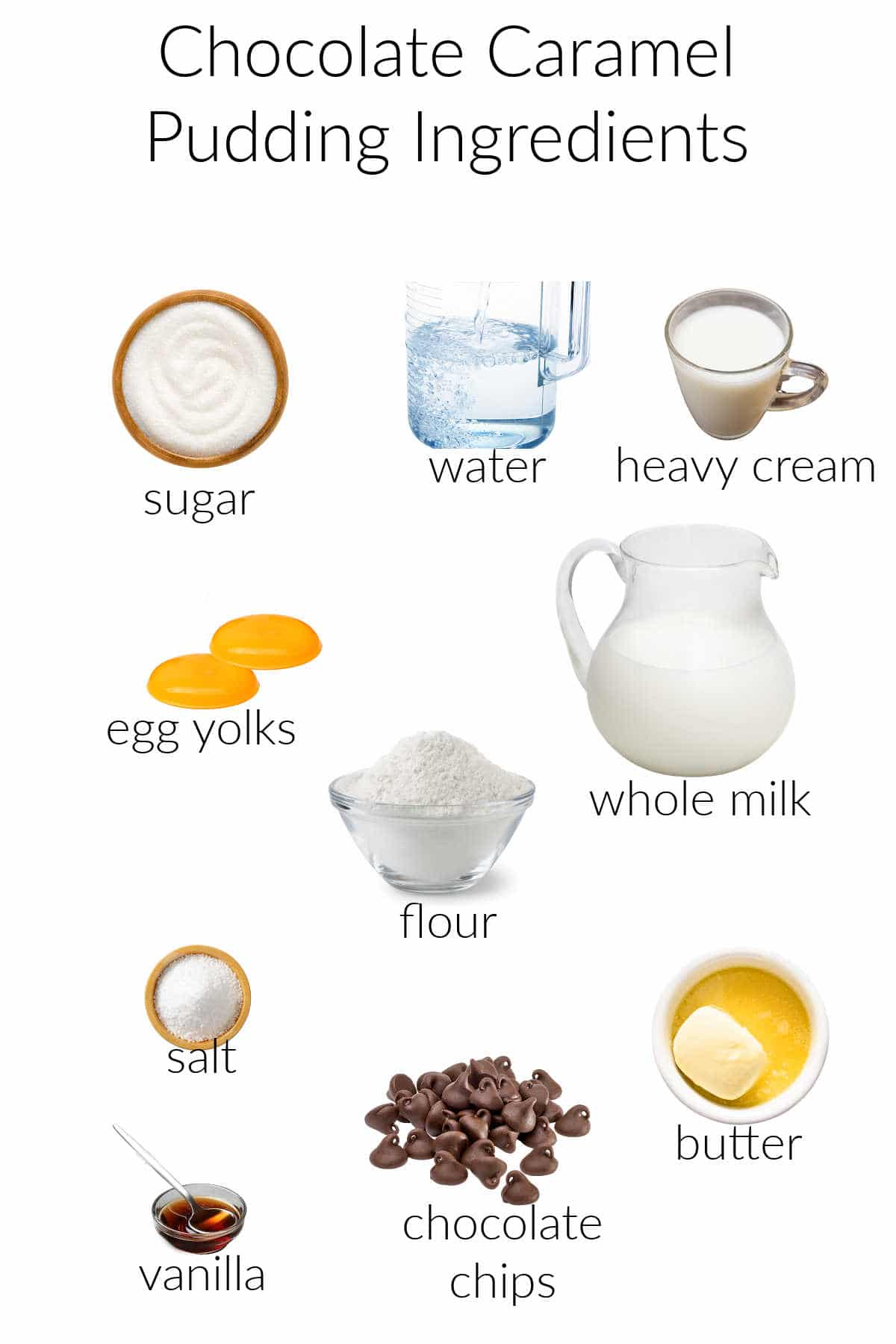 Collage of ingredients for making caramel chocolate pudding.