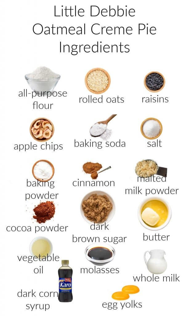 Ingredient collage for making oatmeal creme pies.