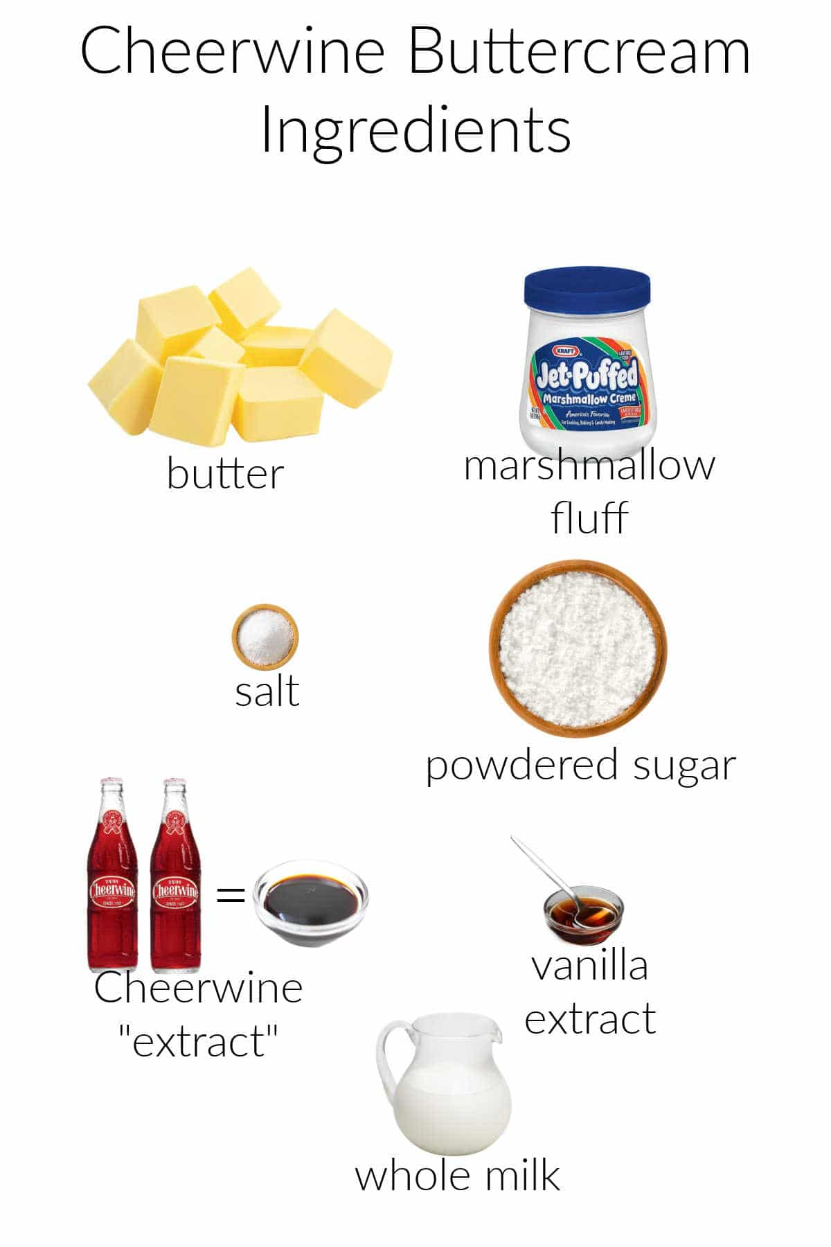 Collage of ingredients for Cheerwine buttercream.