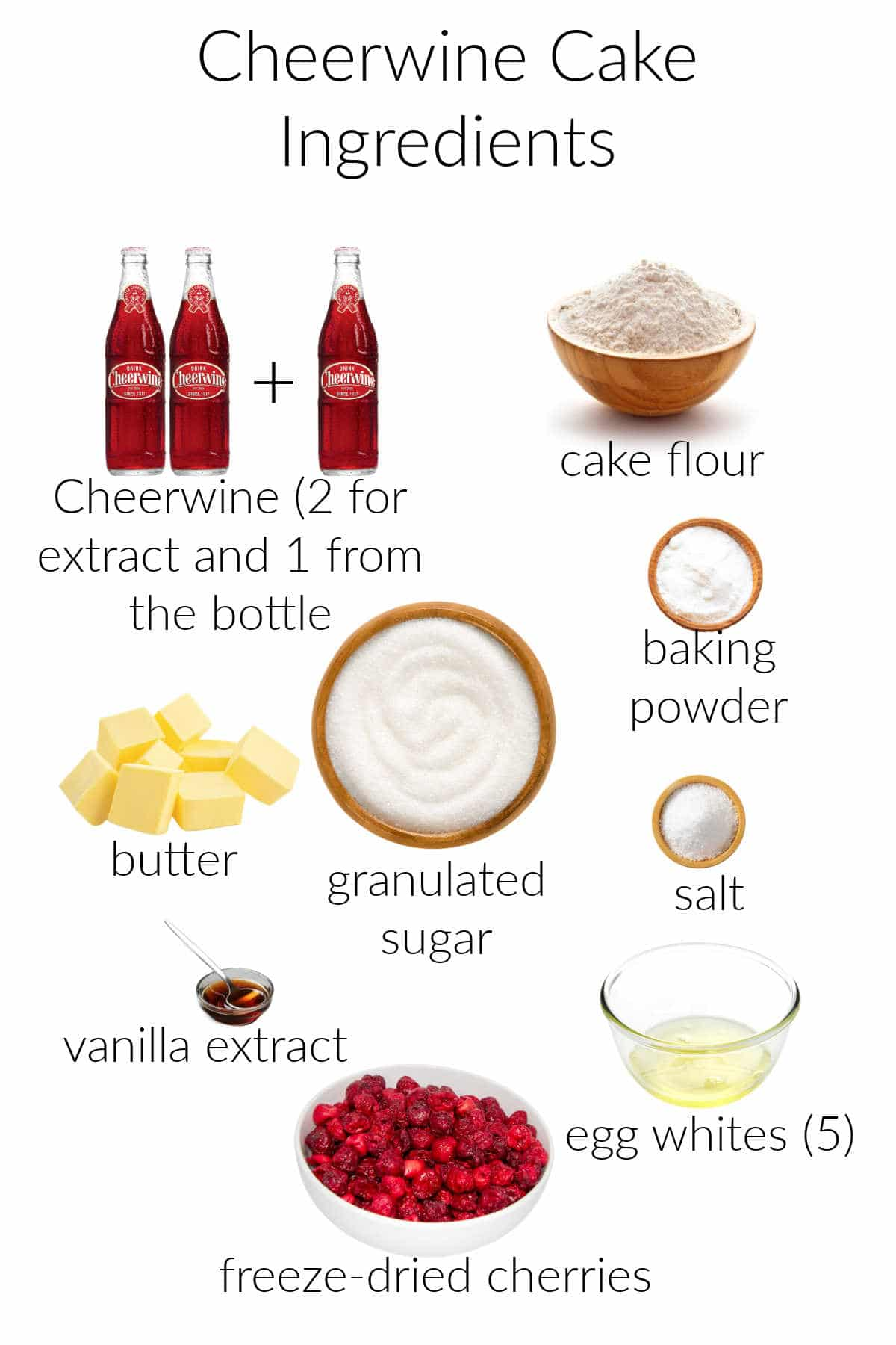 Collage of ingredients for making the Cheerwine cake batter.