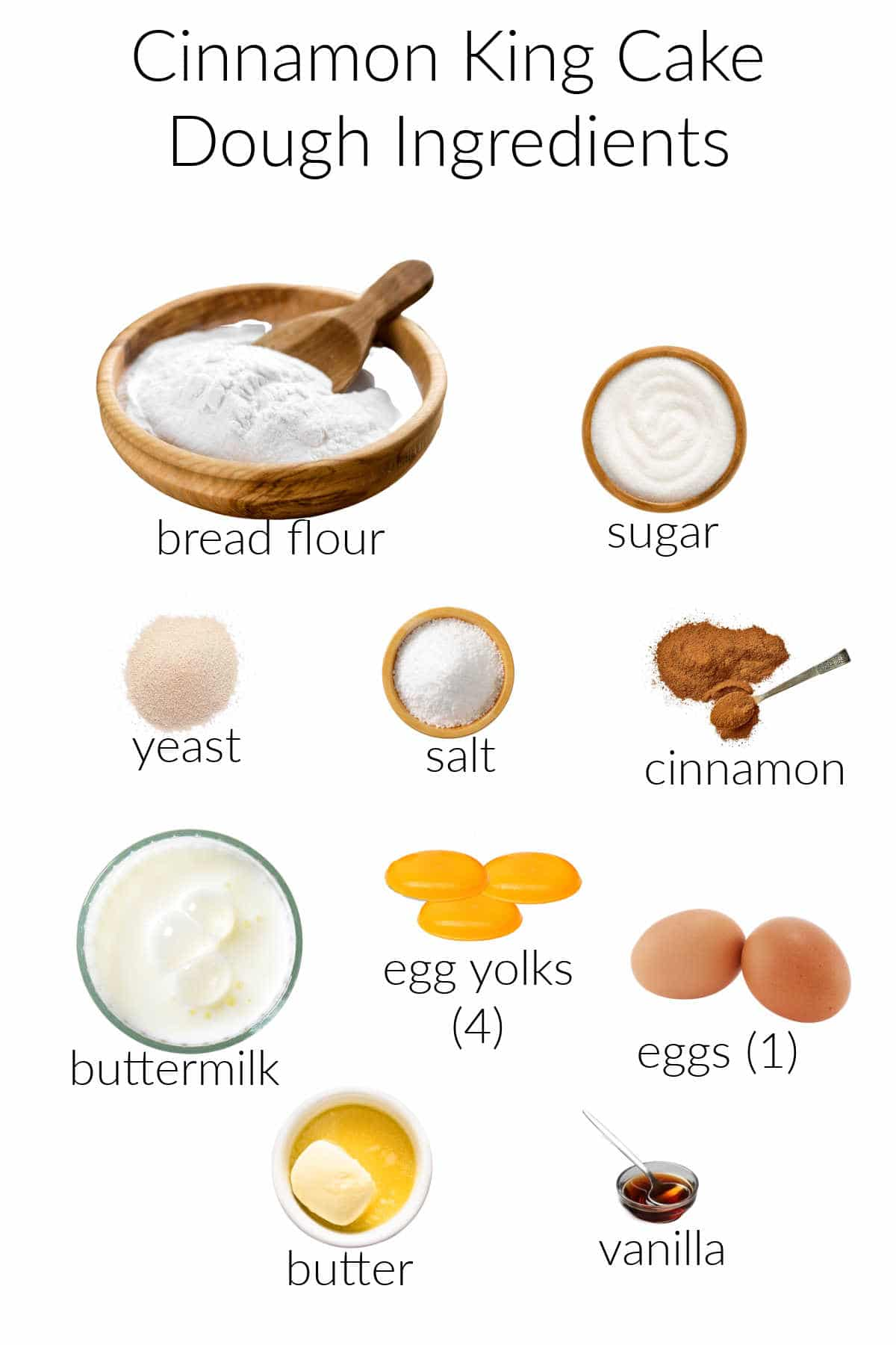 Collage of ingredients for cinnamon King cake dough.