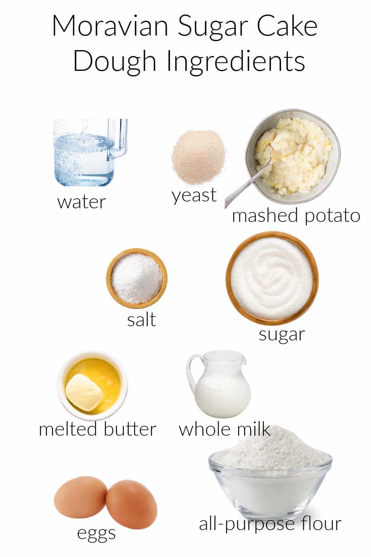 Collage of ingredients to make Moravian sugar cake.