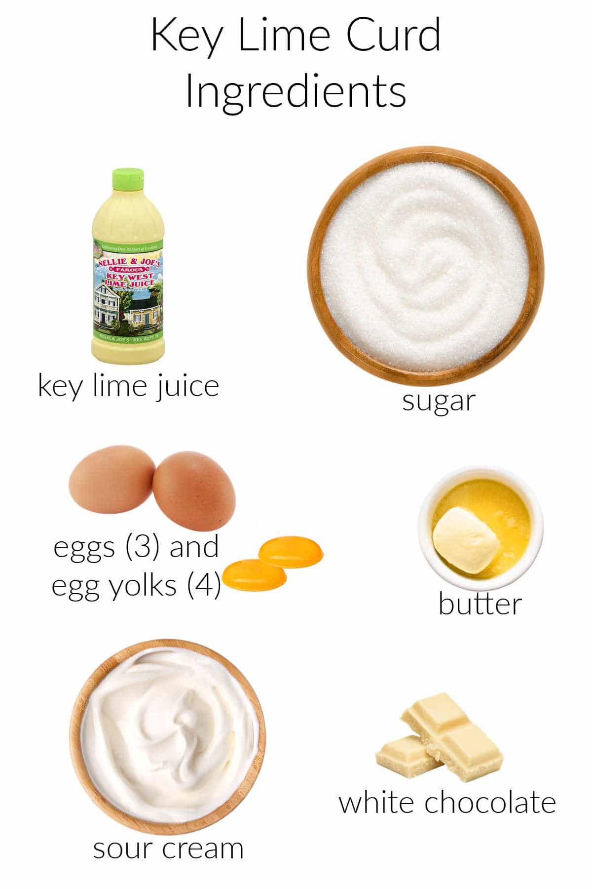 Collage of ingredients for making key lime curd.