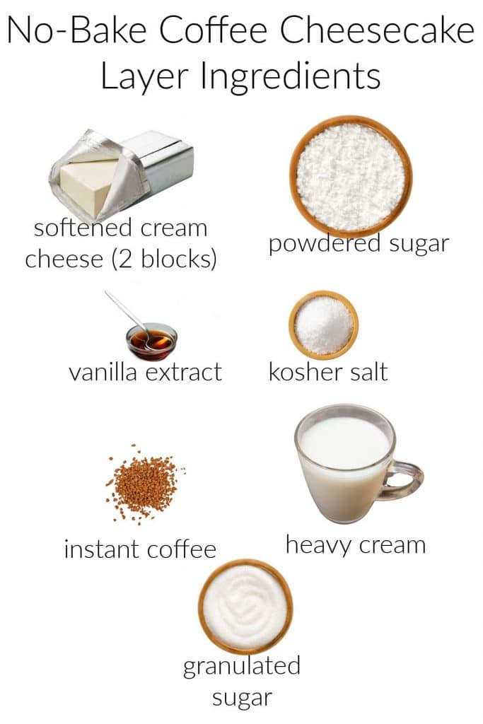 A collage of the ingredients for making the coffee cheesecake layer in this no-bake cheesecake.