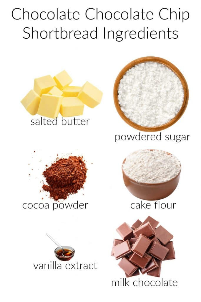A collage of ingredients needed for making chocolate chocolate chip shortbread.