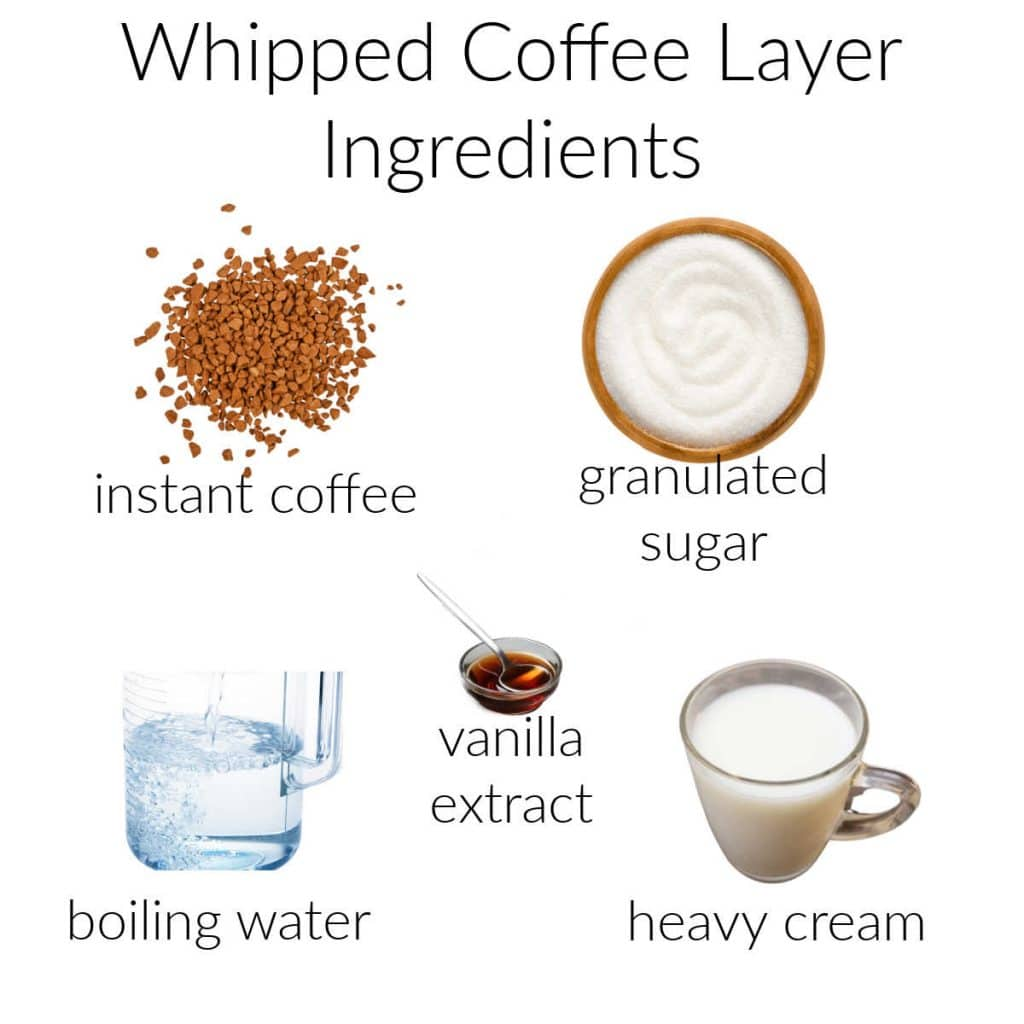 A collage of the 5 ingredients needed to make the whipped coffee layer for cheesecake bars.