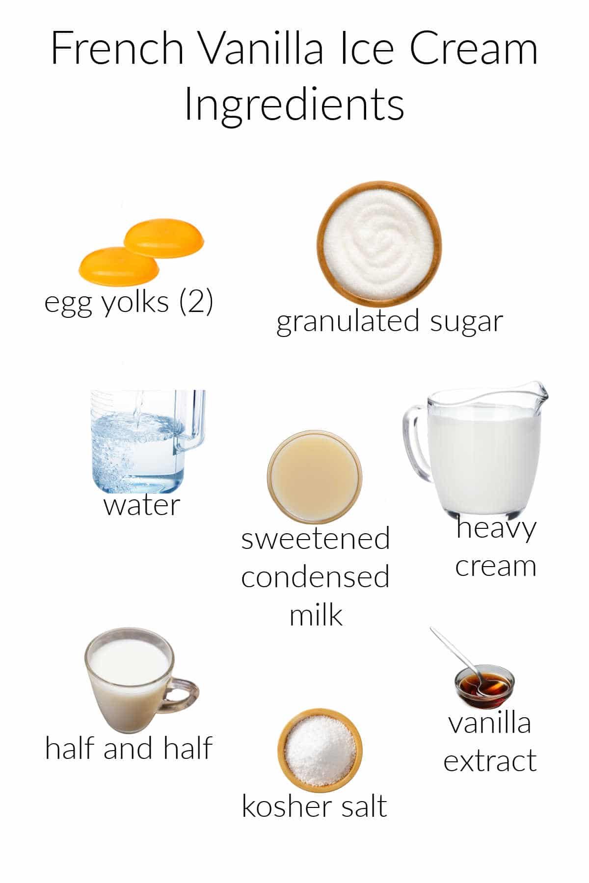 A collage of pictures of the ingredients needed for making French vanilla ice cream: egg yolks, sugar, water, sweetened condensed milk, heavy cream, half and half, salt, and vanilla.