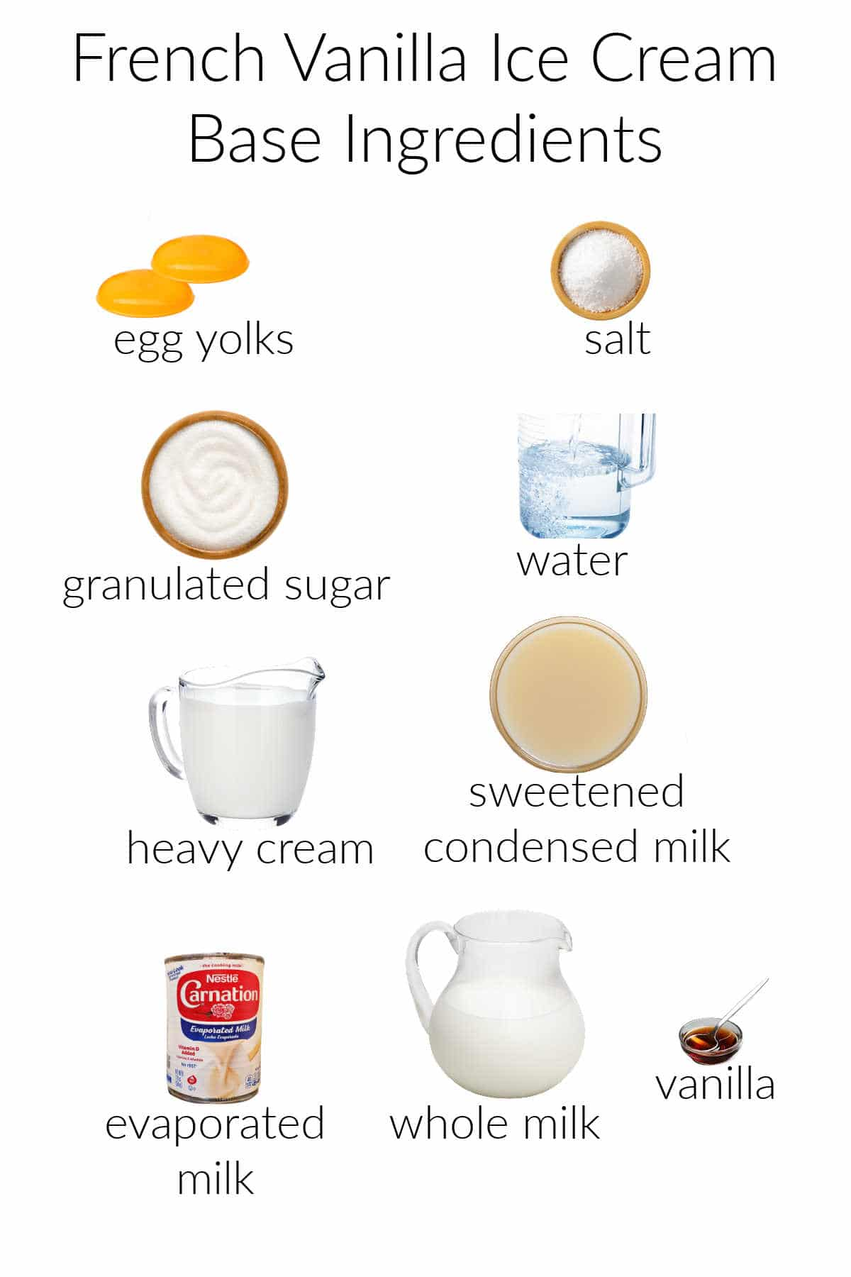 A collage of the ingredients for making vanilla ice cream base: egg yolks, salt, sugar, water, heavy cream, sweetened condensed milk, evaporated milk, whole milk, and vanilla.
